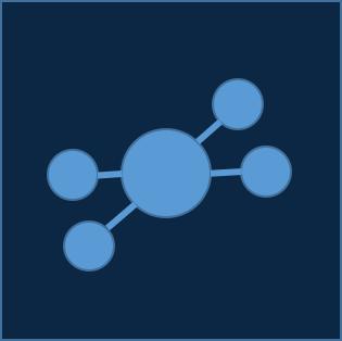 Digital Innovation HUBs Network